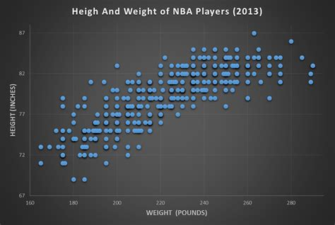 the unofficial 2013 nfl player census best tickets blog the unofficial 2013 nba player census best tickets blog
