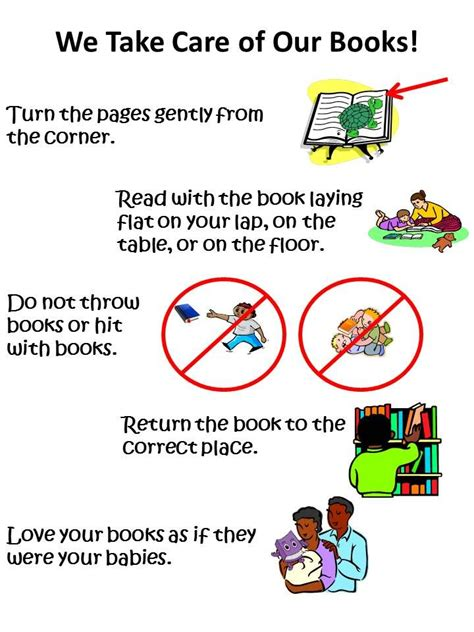 the take books taking care of books anchor chart teaching