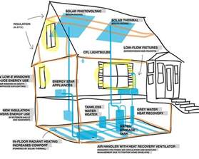 energy efficient house designs floor plans energy italian energy efficient home design inspiration by