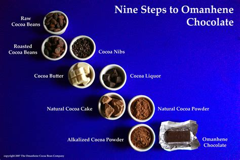 How We Make Chocolate   Omanhene Cocoa Bean Company