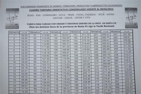 tarifa de sereales 2016 tarifa cereales provincia de santa fe