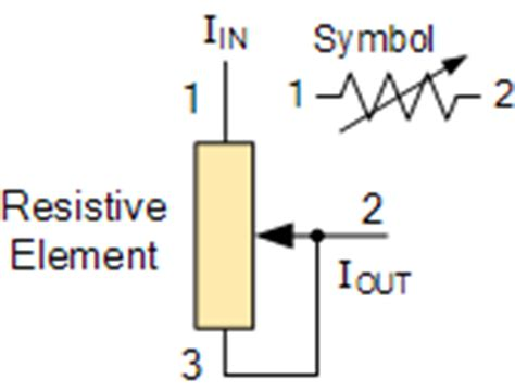 variable resistor connection potentiometer preset potentiometers and rheostats