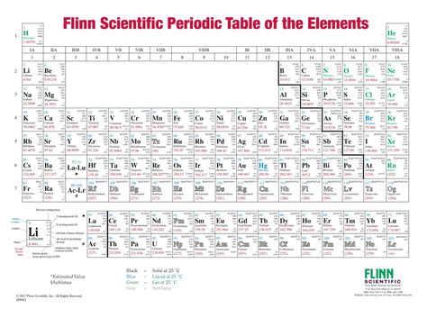 periodic table of elements chart flinn periodic table charts