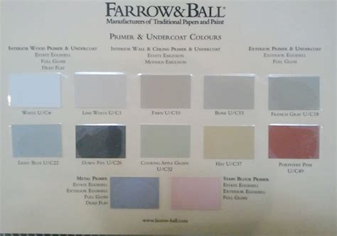 farrow new colors and high gloss finishes