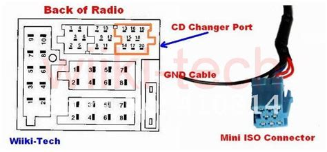 wire diagram for aux audi simphony wiring diagram with