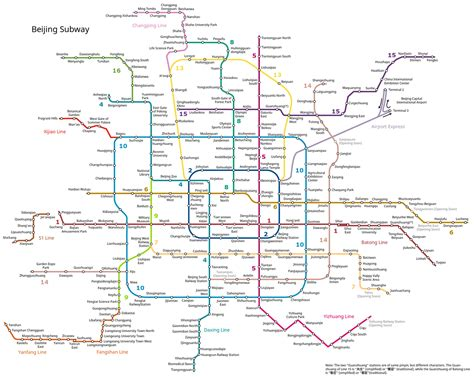 beijing subway map list of beijing subway stations