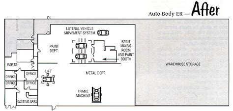 auto body shop floor plans nextgear floor plan 28 images floor plan financing auto