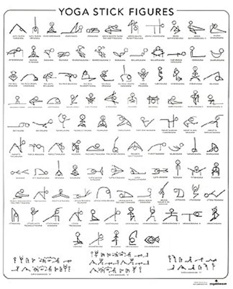 Printable Stick Figure Yoga Poses | yoga stick figure learning charts