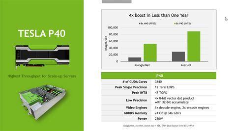 Nvidia Tesla Price Nvidia Tesla P4 Und P40 Werten Daten Aus Learning