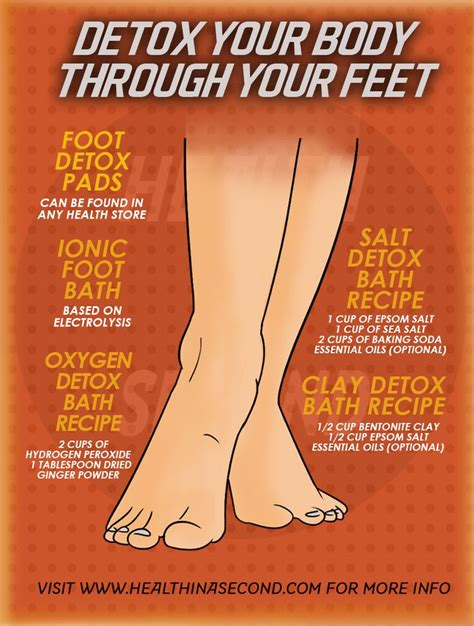 Home Recipe For Detox Foot Pads by Best 25 Detox Foot Baths Ideas On Foot Detox
