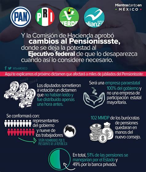 reforma de pensiones mexico 2016 la reforma a pensionisste se discutir 225 hasta 2016