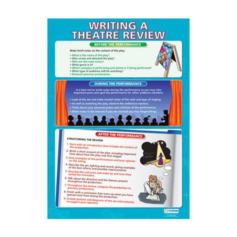 Writing A Reviews by Drama School Poster Writing A Theatre Review
