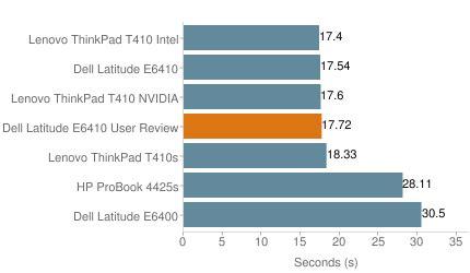 dell latitude e6410 user review