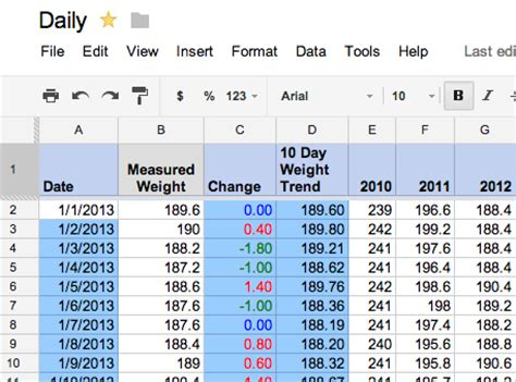 weight loss template for google docs the data diet how i lost 60 pounds using a google docs
