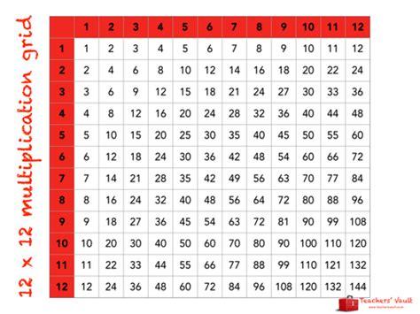 12 x 12 table 12 x 12 multiplication grid by helenrachelcrossley