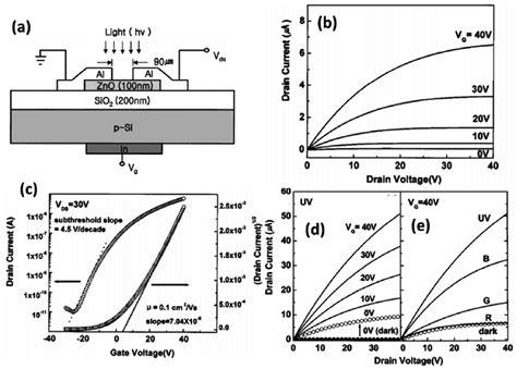 visio 2010 rack diagram template engine diagram and
