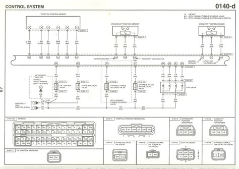 mazda mx 5 nd wiring diagrams wiring diagram gw micro
