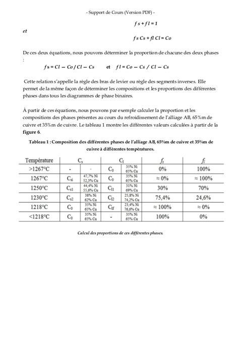 règle des segments inverses diagramme de phase diagramme de phase