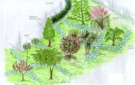 disegnare giardini elementi progettazione giardini progettazione giardini
