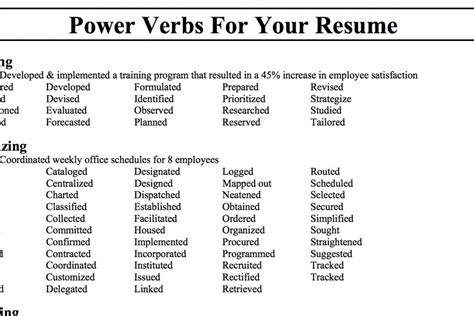 Resume Power Verbs by Gallery Of Power Verbs
