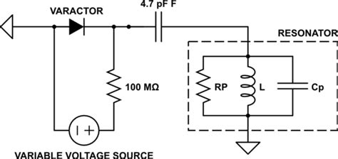 varicap diode circuit varicap using a varactor diode to tune a resonance frequency electrical engineering stack