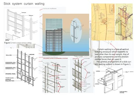 curtain wall contractors nvq level 3 curtain walling decorate the house with