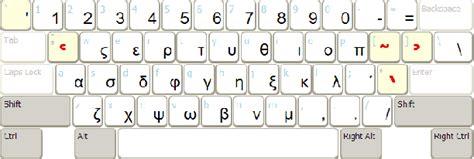 Keyboard Layout Question Mark | upper case ypogegrammeni ano teleia greek question mark