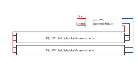 dimmable fluorescent ballast wiring diagram dimmable get