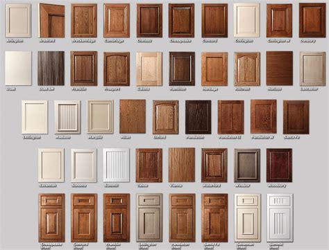 Kitchen Cabinetry Door Styles