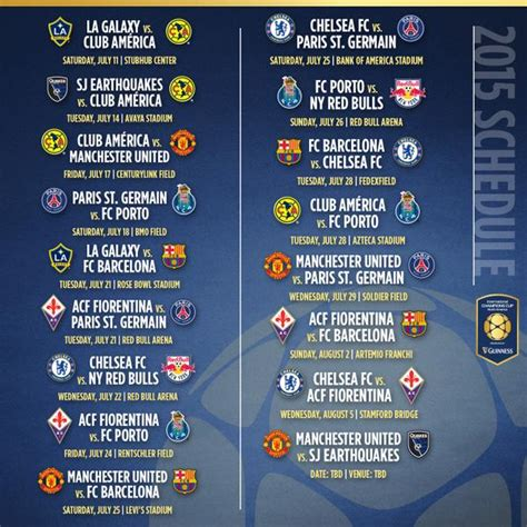 Calendario Mls 2015 International Chions Cup Creates Dilemmas For Mls Clubs