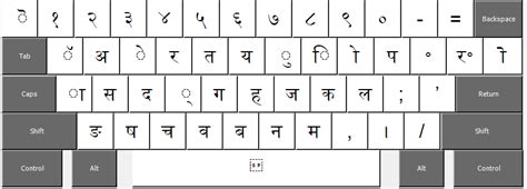 keyboard layout manager ubc sanskrit devanāgarī typing keyboard layouts mac