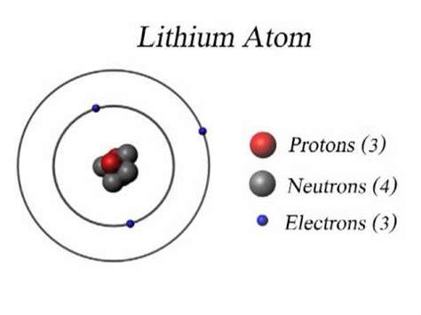 lithium atom diagram neon electron shell diagram neon free engine image for