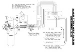 fleetwood motorhome wiring diagram fuse wiring diagram