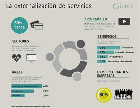 banco internacional servicio al cliente qipert externalizaci 243 n de servicios y procesos