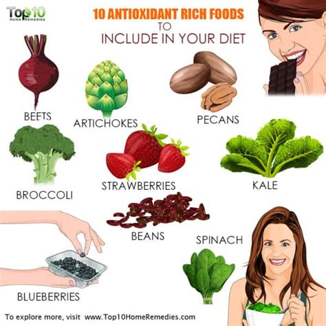 10 Best Antioxidant Foods by 10 Antioxidant Rich Foods To Include In Your Diet Top 10