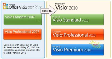 visio license cost microsoft office visio 2010 licensing and software