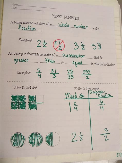 mixed numbers pattern blocks the 4th grade may niacs mixed numbers and improper fractions
