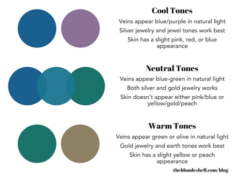 what color are veins younique touch liquid concealer color matching guide