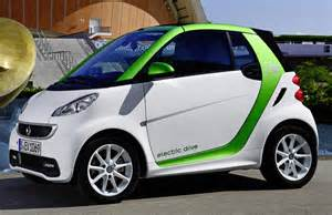 Cheapest Electric Car In Australia Used Cars Cheap Cars For Sale Used Cars For Sale By Html