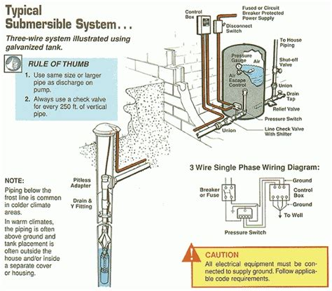 3 wire well wiring diagram 3 wire well wiring diagram fuse box and wiring diagram
