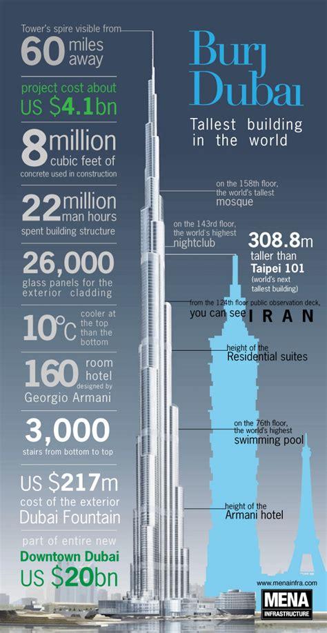 Skyscraper Floor Plans by Burj Dubai Visual Ly