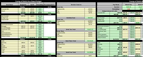 zero balance budget template the ultimate collection of free budget worksheets