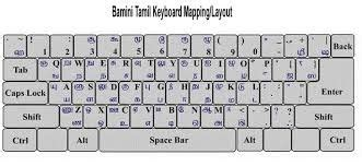 keyboard layout of joy font image result for vanavil avvaiyar tamil font keyboard