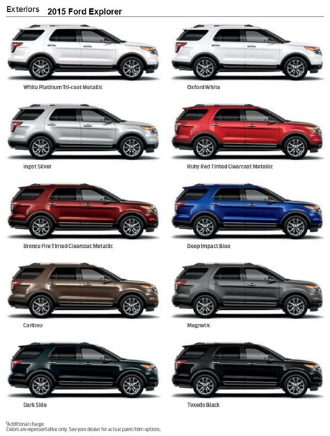 2015 ford explorer colors ford explorer exterior colors 2019 ford explorer specs