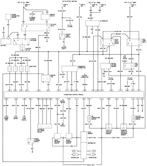 1994 jeep se 4 0l system wiring diagrams wiring diagrams