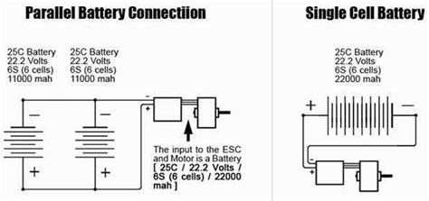 Battery Pu 22000 Mah Simplycity Yellow tattu 22000mah 22 2v 25c 6s1p lipo battery pack