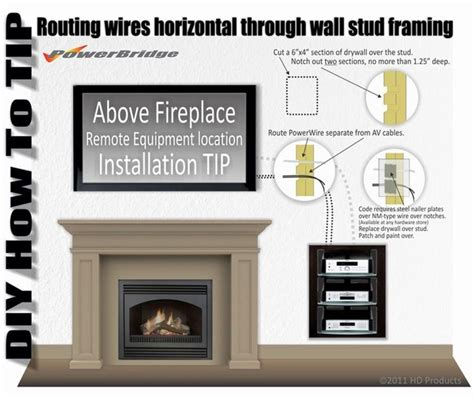 17 best ideas about hiding tv wires on hide tv
