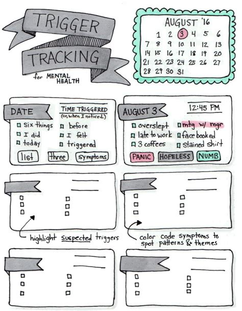 facility layout journal pdf bullet journal mental health layout tracking triggers
