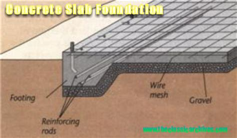 concrete slab house plans how to build a concrete slab foundation for your shed step by step shed plans