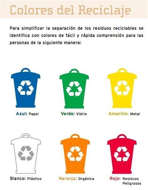 letreros con reciclaje m 225 s de 10 ideas incre 237 bles sobre contenedores de reciclaje